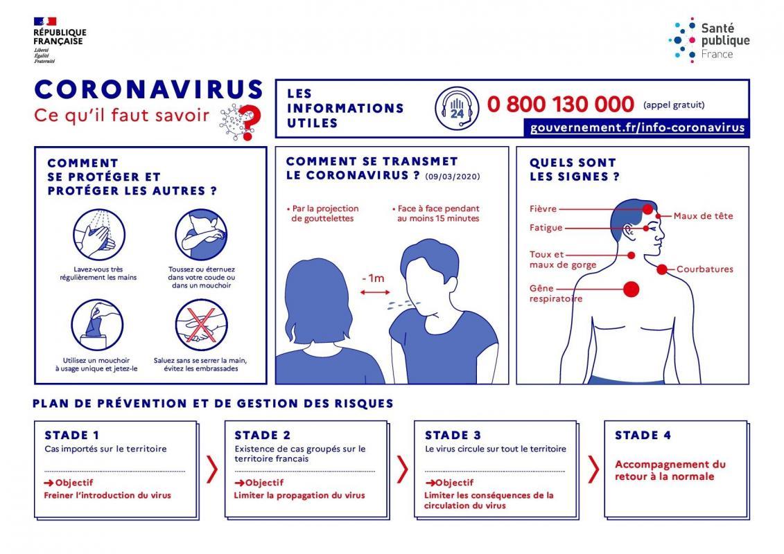 Coronavirus ce qu il faut savoir 1